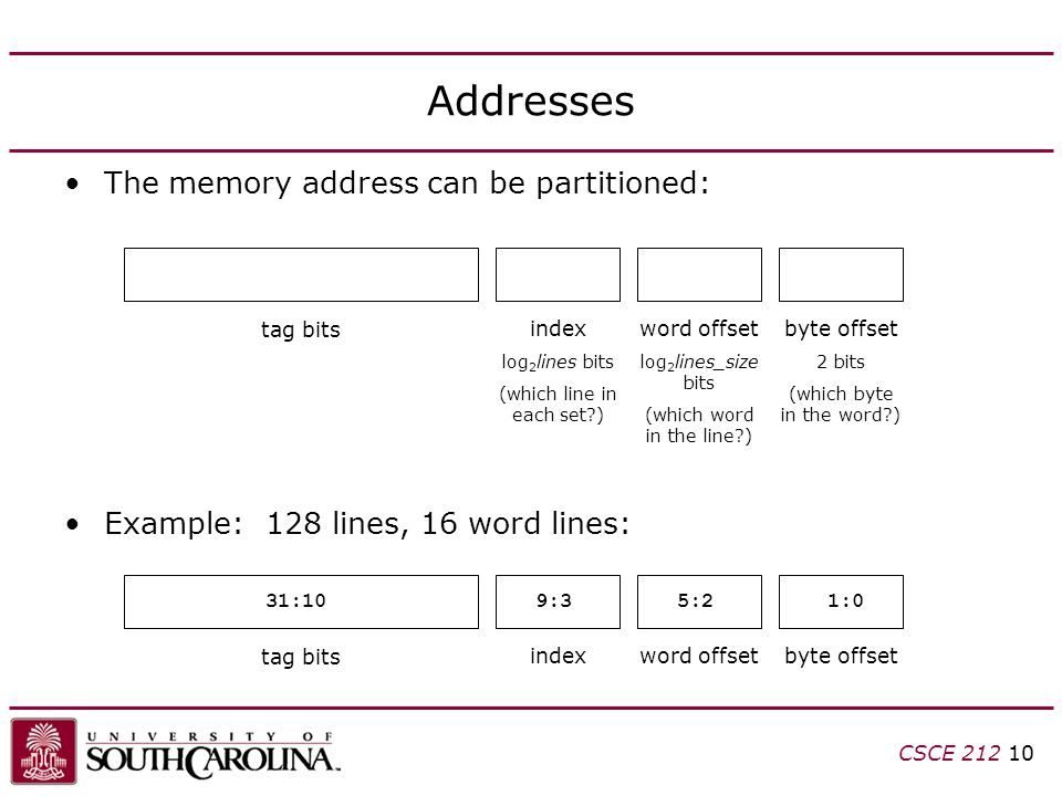 CSCE Addresses The memory address can be partitioned: Example: 128 lines, 16 word lines: tag bits index log 2 lines bits (which line in each set ) word offset log 2 lines_size bits (which word in the line ) byte offset 2 bits (which byte in the word ) tag bits indexword offsetbyte offset 1:05:29:331:10