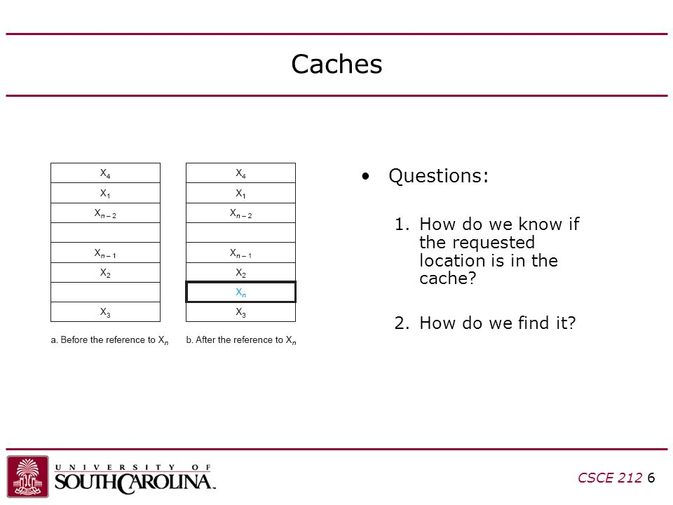 CSCE Caches Questions: 1.How do we know if the requested location is in the cache.