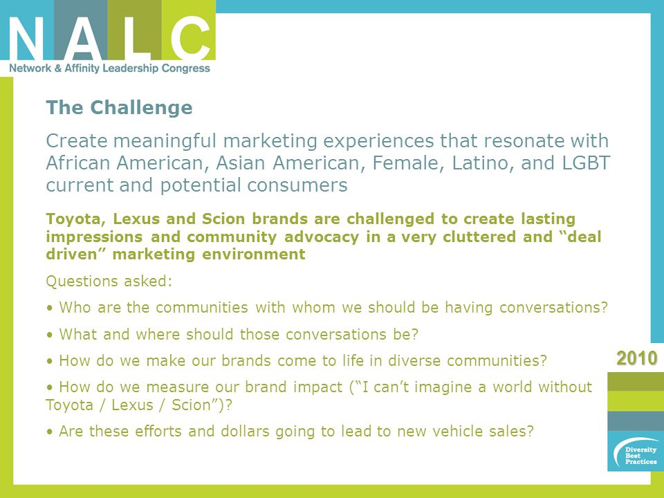 2010 Toyota, Lexus and Scion brands are challenged to create lasting impressions and community advocacy in a very cluttered and deal driven marketing environment Questions asked: Who are the communities with whom we should be having conversations.