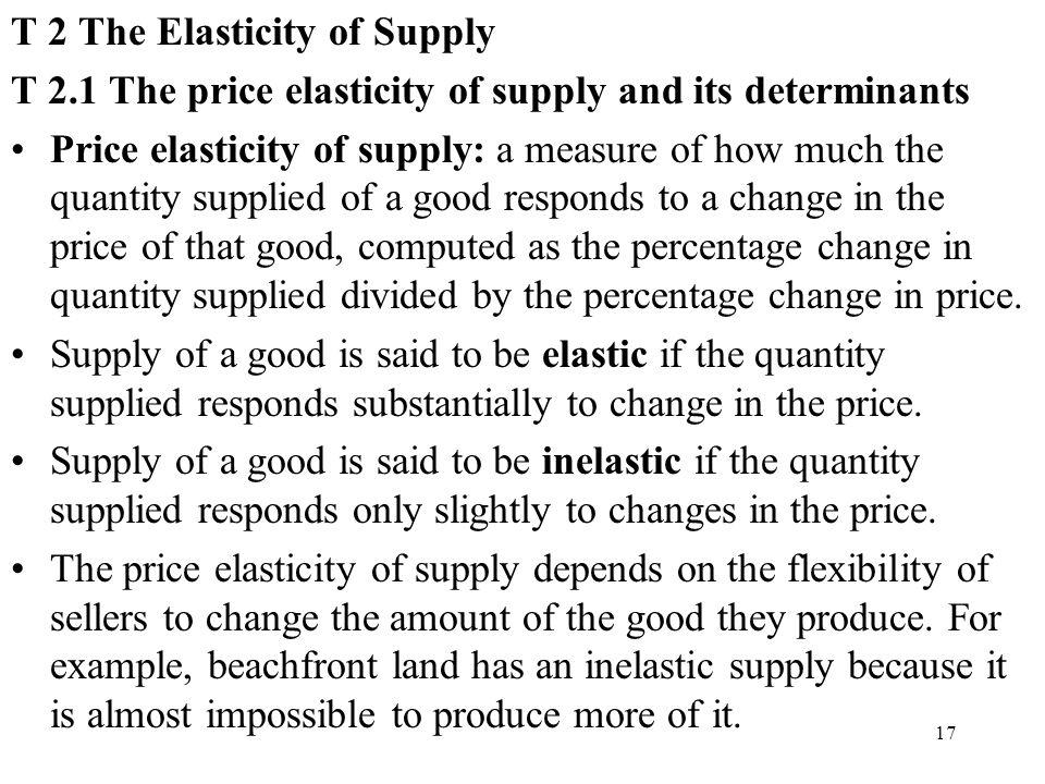 Determinants of elasticity supply