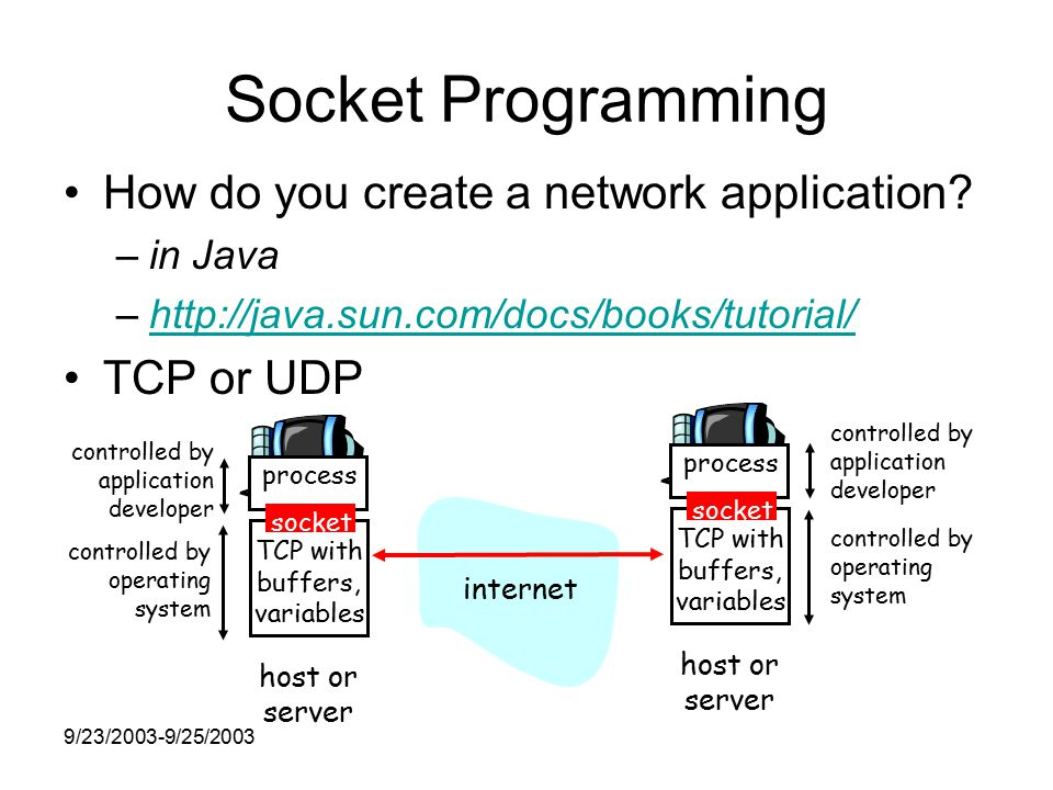 9/23/2003-9/25/2003 Socket Programming How do you create a network application.