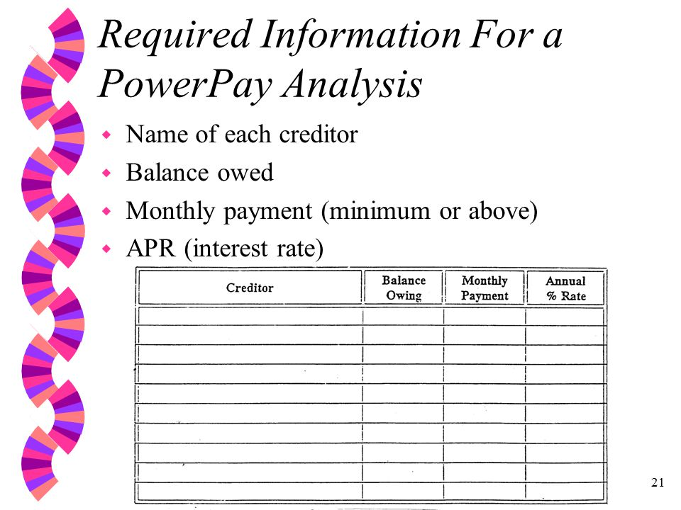 21 Required Information For a PowerPay Analysis w Name of each creditor w Balance owed w Monthly payment (minimum or above) w APR (interest rate)