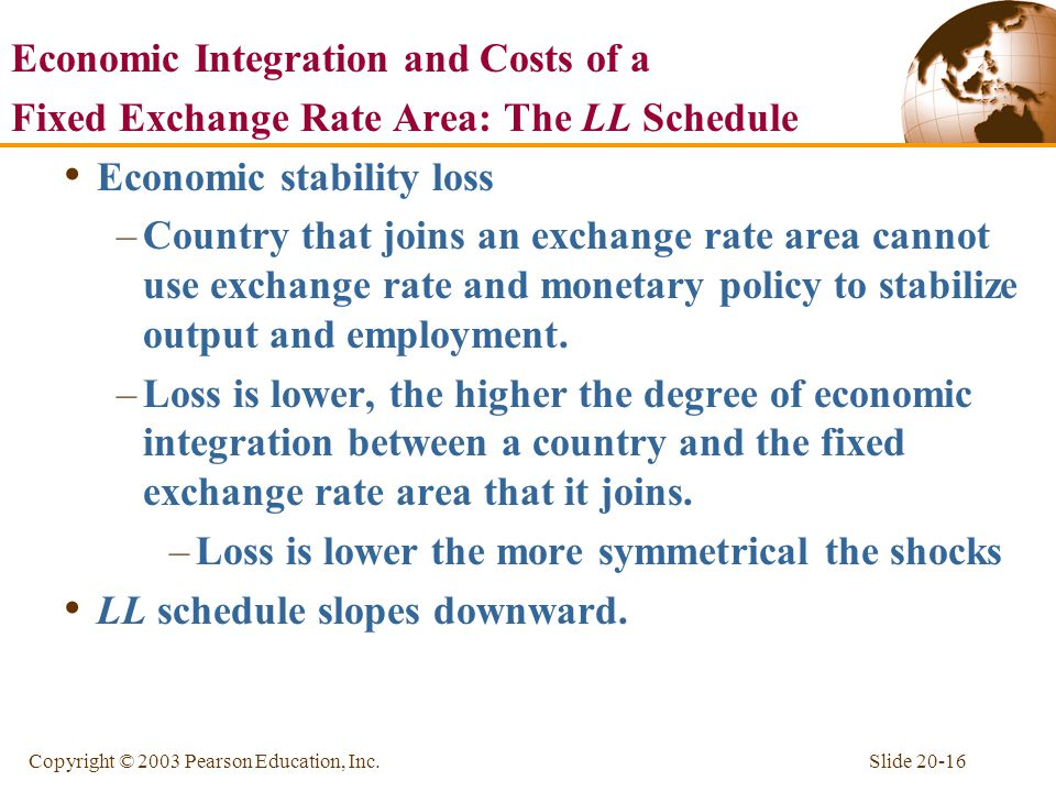 Slide 20-16Copyright © 2003 Pearson Education, Inc.