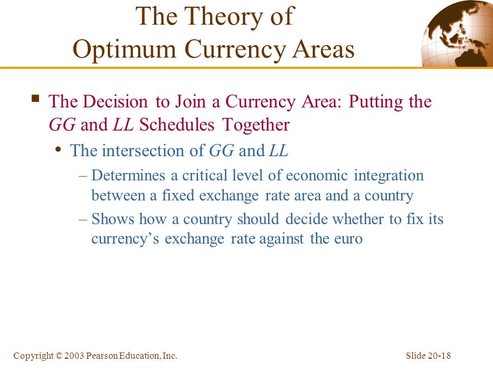 Slide 20-18Copyright © 2003 Pearson Education, Inc.