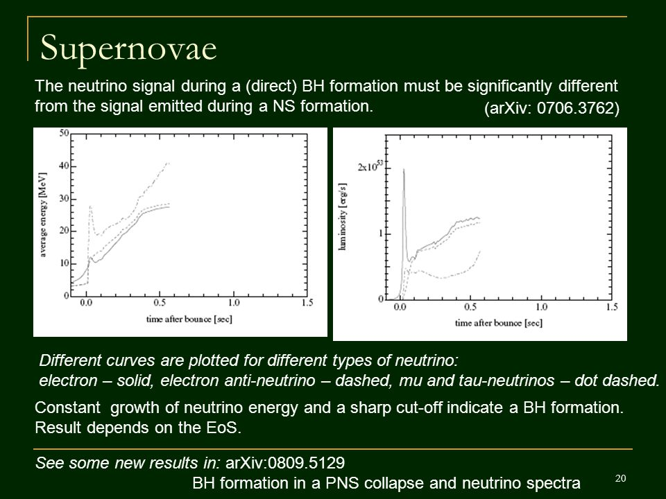 20 Supernovae The neutrino signal during a (direct) BH formation must be significantly different from the signal emitted during a NS formation.