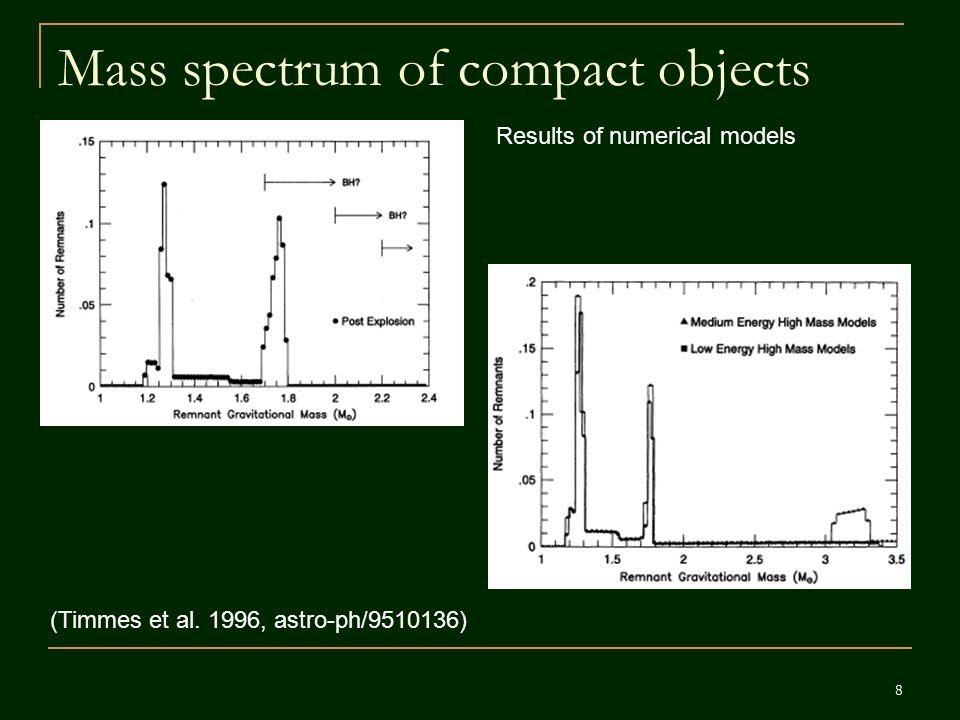 8 Mass spectrum of compact objects (Timmes et al.