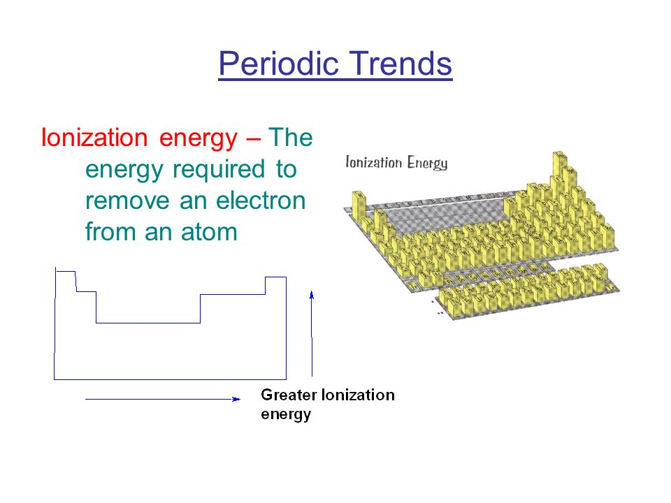 Periodic Trends Ionization energy – The energy required to remove an electron from an atom