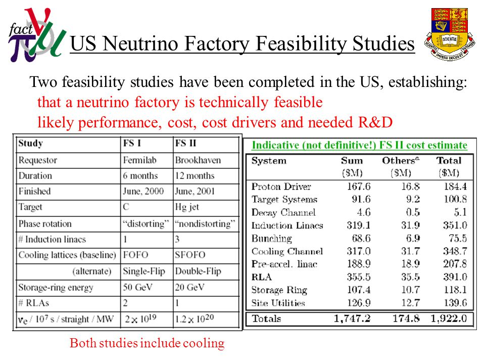 US Neutrino Factory Feasibility Studies Two feasibility studies have been completed in the US, establishing: that a neutrino factory is technically feasible likely performance, cost, cost drivers and needed R&D Both studies include cooling
