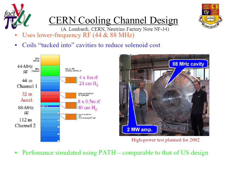CERN Cooling Channel Design (A. Lombardi, CERN, Neutrino Factory Note NF-34)
