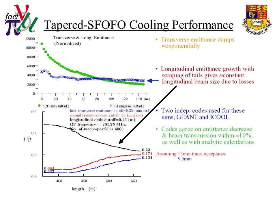 Tapered-SFOFO Cooling Performance