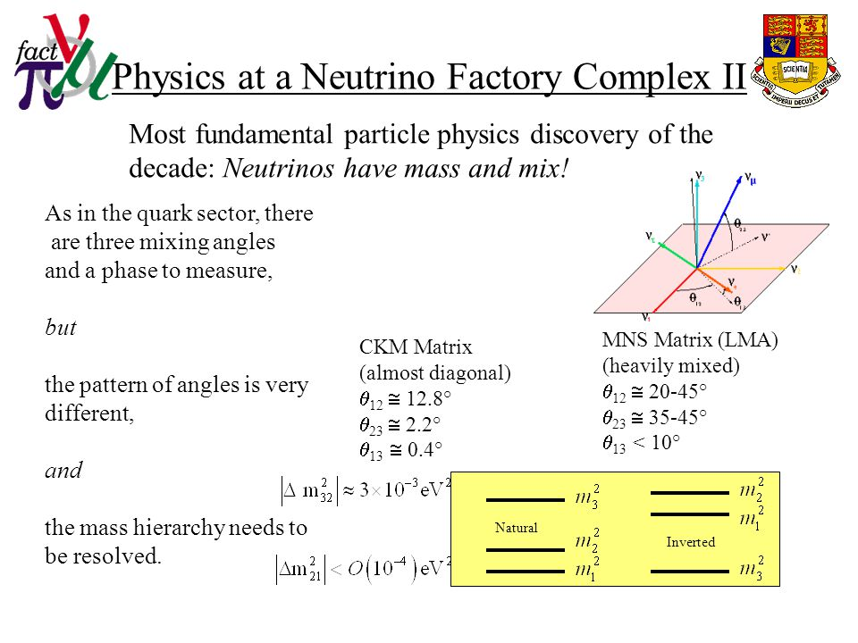 Physics at a Neutrino Factory Complex II Most fundamental particle physics discovery of the decade: Neutrinos have mass and mix.