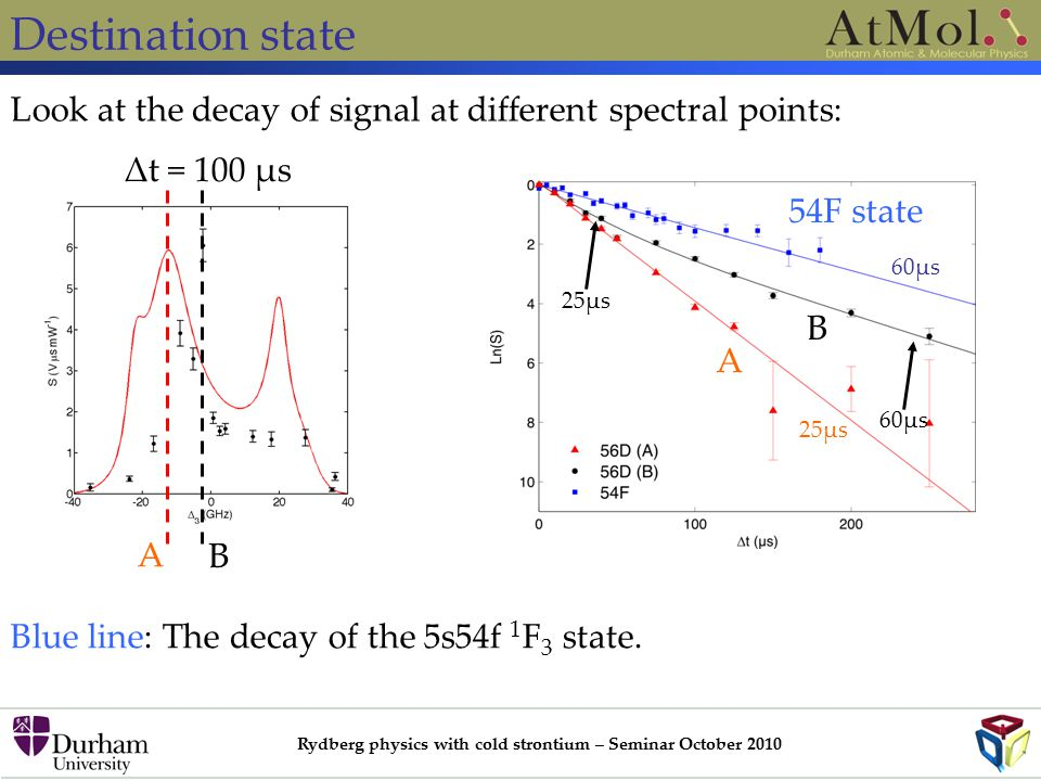 Rydberg physics with cold strontium – Seminar October 2010 Destination state Δt = 100 μs Look at the decay of signal at different spectral points: A A B B Blue line: The decay of the 5s54f 1 F 3 state.