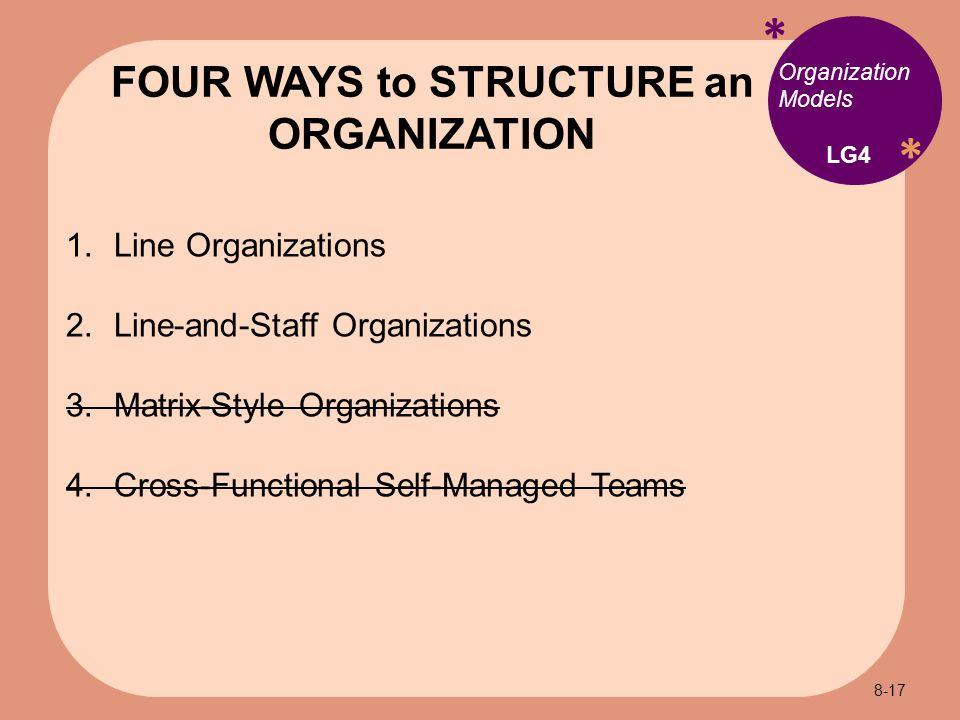 * * Organization Models 1. Line Organizations 2. Line-and-Staff Organizations 3.