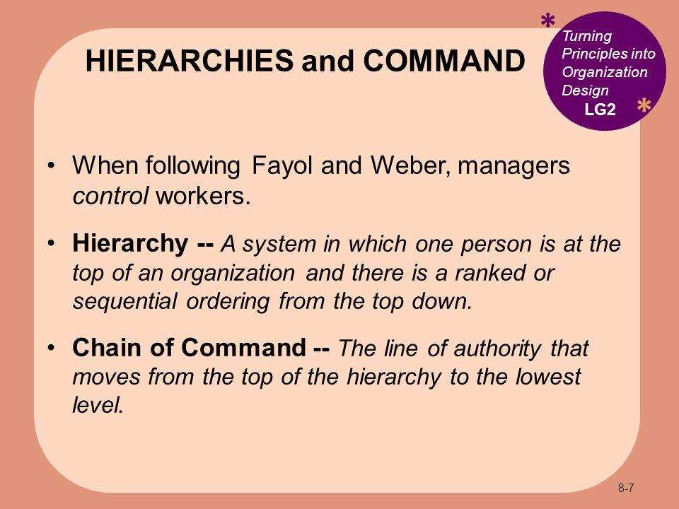 * * Turning Principles into Organization Design When following Fayol and Weber, managers control workers.