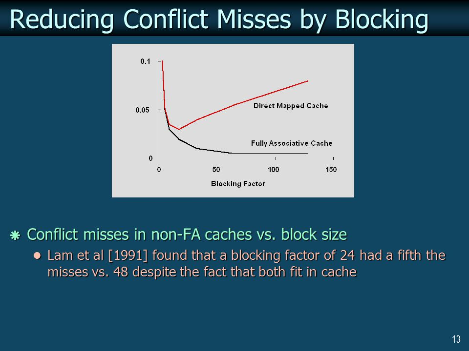 13 Reducing Conflict Misses by Blocking  Conflict misses in non-FA caches vs.