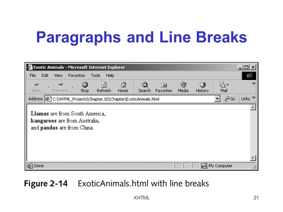 XHTML21 Paragraphs and Line Breaks