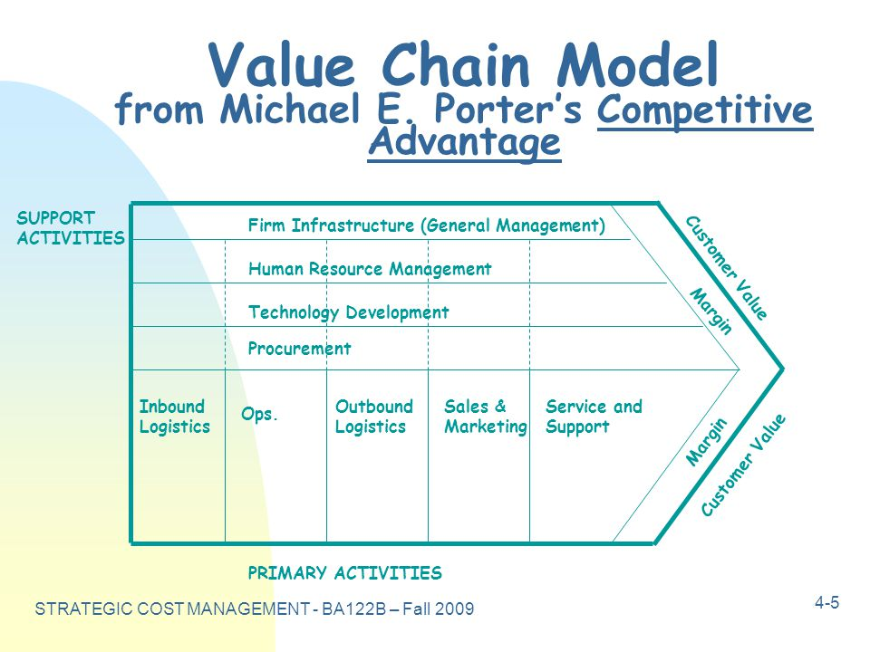 3 discuss the value chain for netflix video streaming model 43 act ii: netflix and the shift to deliver streaming video, netflix actually uses (when an organization owns more than one layer of its value chain.