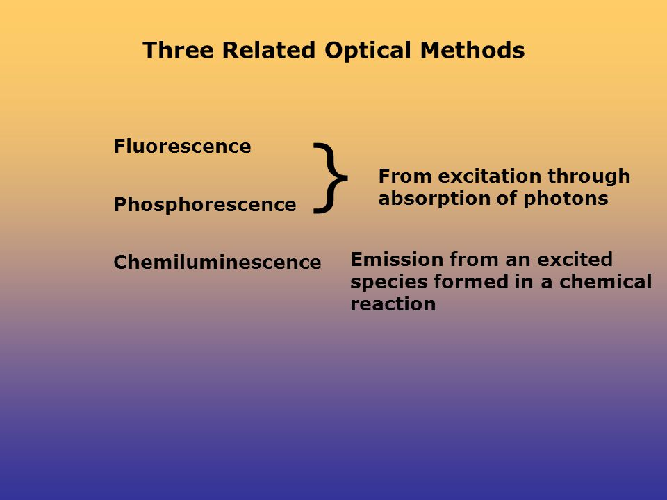 Three Related Optical Methods Fluorescence Phosphorescence Chemiluminescence } From excitation through absorption of photons Emission from an excited species formed in a chemical reaction