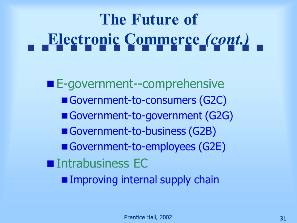 Prentice Hall, The Future of Electronic Commerce (cont.) E-government--comprehensive Government-to-consumers (G2C) Government-to-government (G2G) Government-to-business (G2B) Government-to-employees (G2E) Intrabusiness EC Improving internal supply chain