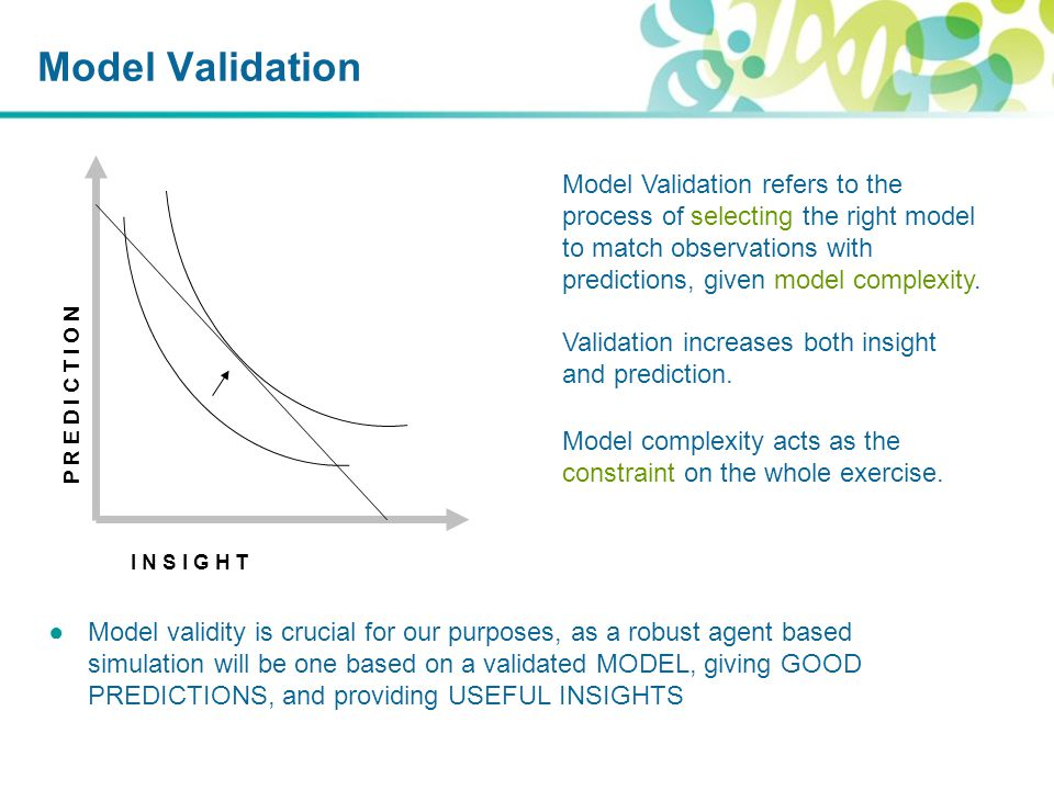 Model Validation ●Model validity is crucial for our purposes, as a robust agent based simulation will be one based on a validated MODEL, giving GOOD PREDICTIONS, and providing USEFUL INSIGHTS P R E D I C T I O N I N S I G H T Model Validation refers to the process of selecting the right model to match observations with predictions, given model complexity.