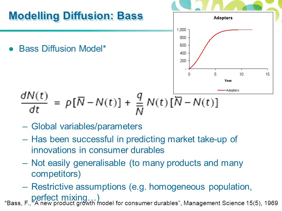 ●Bass Diffusion Model* –Top-down (aggregate) model –Global variables/parameters –Has been successful in predicting market take-up of innovations in consumer durables –Not easily generalisable (to many products and many competitors) –Restrictive assumptions (e.g.