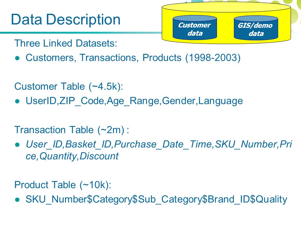 Data Description Three Linked Datasets: ●Customers, Transactions, Products (1998-2003) Customer Table (~4.5k): ●UserID,ZIP_Code,Age_Range,Gender,Language Transaction Table (~2m) : ●User_ID,Basket_ID,Purchase_Date_Time,SKU_Number,Pri ce,Quantity,Discount Product Table (~10k): ●SKU_Number$Category$Sub_Category$Brand_ID$Quality Customer data GIS/demo data