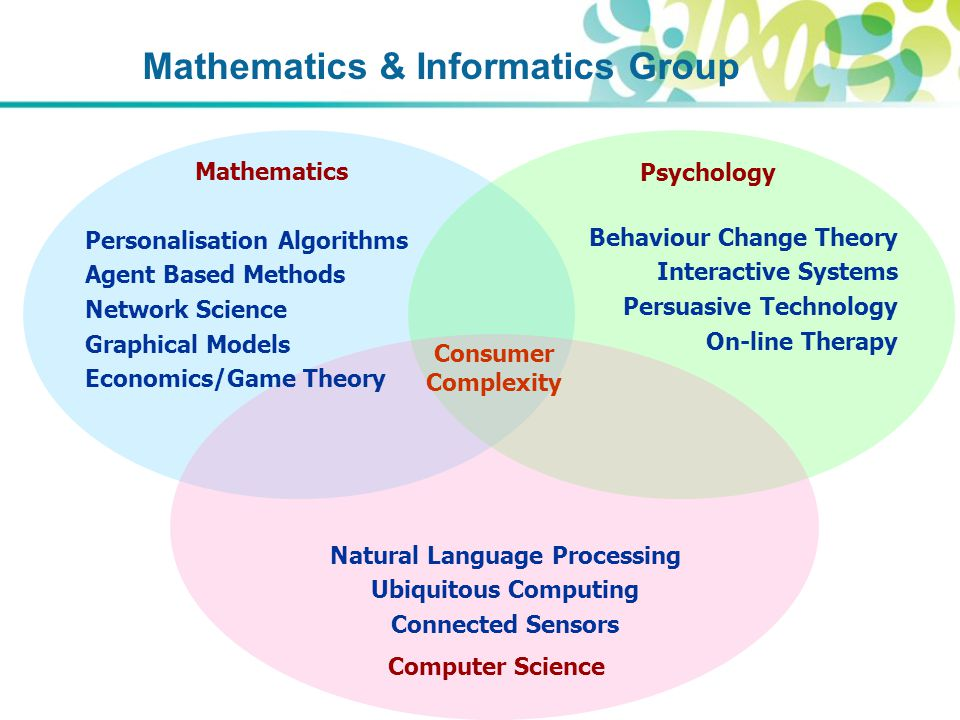 Mathematics & Informatics Group Personalisation Algorithms Agent Based Methods Network Science Graphical Models Economics/Game Theory Behaviour Change Theory Interactive Systems Persuasive Technology On-line Therapy Natural Language Processing Ubiquitous Computing Connected Sensors Consumer Complexity Mathematics Psychology Computer Science