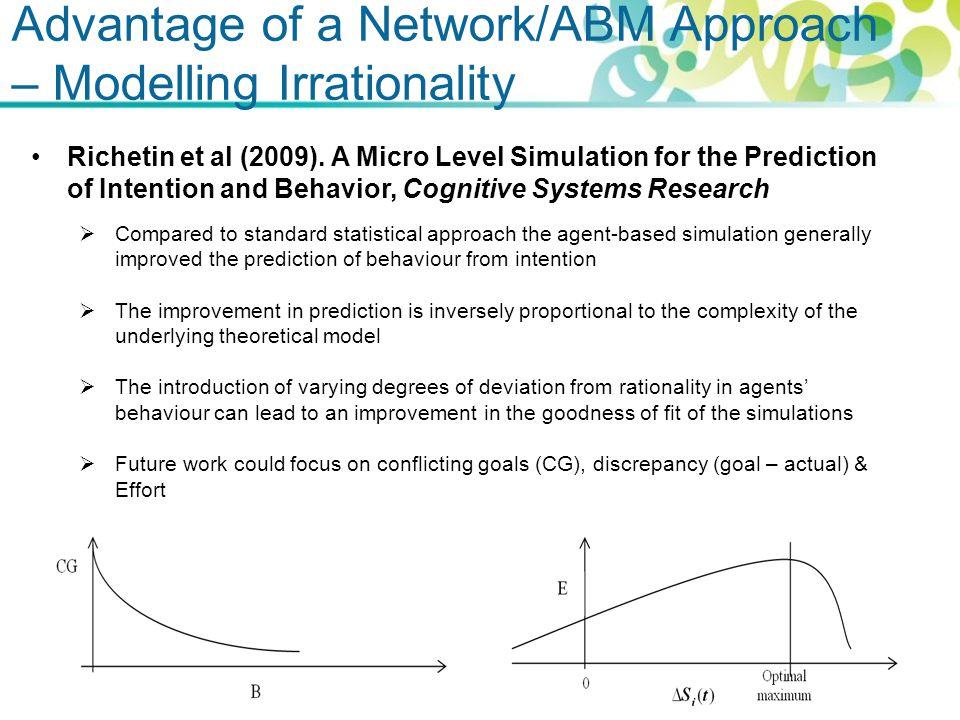 Richetin et al (2009).