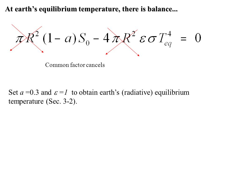 At earth's equilibrium temperature, there is balance...