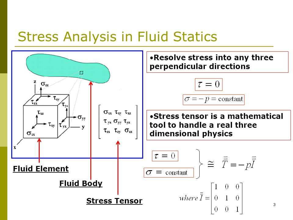 3 Stress Analysis in Fluid Statics Fluid Body Fluid Element Stress Tensor Resolve stress into any three perpendicular directions Stress tensor is a mathematical tool to handle a real three dimensional physics