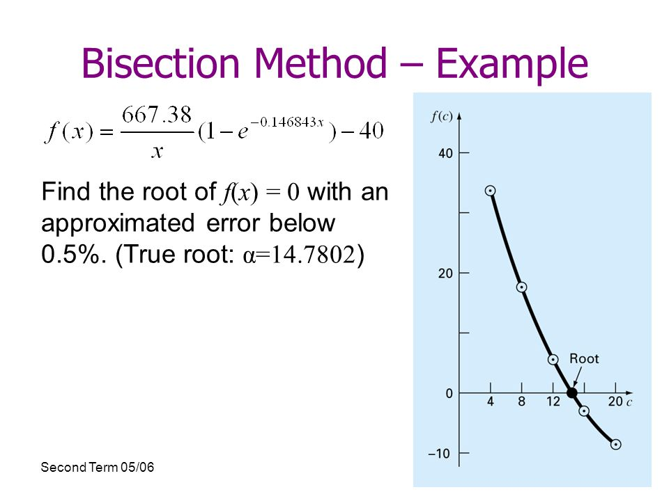 Second Term 05/0612 Bisection Method – Example Find the root of f(x) = 0 with an approximated error below 0.5%.