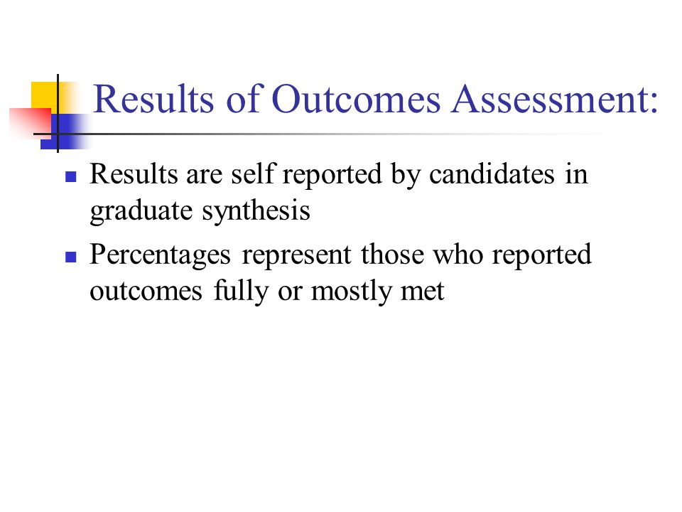 Results of Outcomes Assessment: Results are self reported by candidates in graduate synthesis Percentages represent those who reported outcomes fully or mostly met