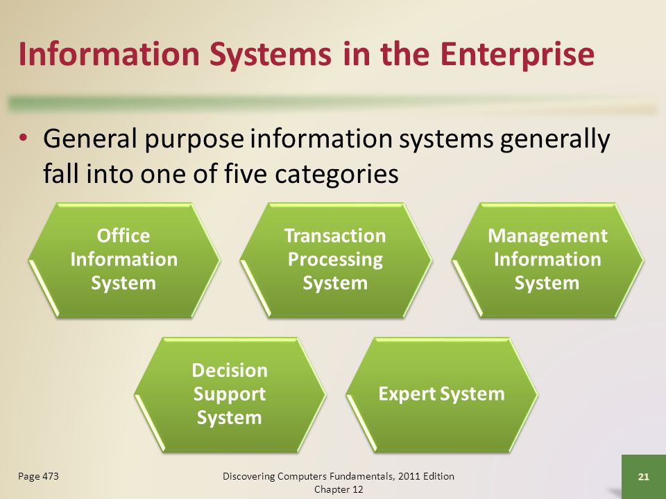 Information Systems in the Enterprise General purpose information systems generally fall into one of five categories Discovering Computers Fundamentals, 2011 Edition Chapter Page 473 Office Information System Transaction Processing System Management Information System Decision Support System Expert System