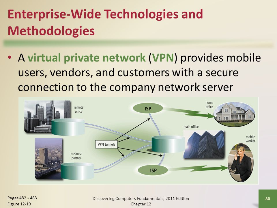 Enterprise-Wide Technologies and Methodologies A virtual private network (VPN) provides mobile users, vendors, and customers with a secure connection to the company network server Discovering Computers Fundamentals, 2011 Edition Chapter Pages Figure 12-19