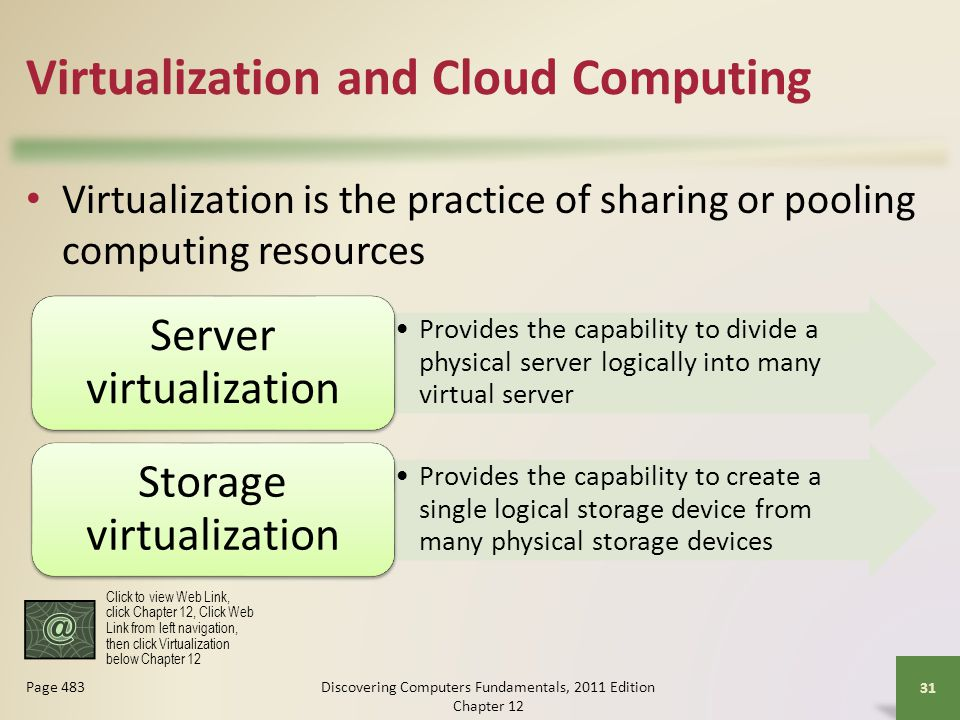 Virtualization and Cloud Computing Virtualization is the practice of sharing or pooling computing resources Discovering Computers Fundamentals, 2011 Edition Chapter Page 483 Provides the capability to divide a physical server logically into many virtual server Server virtualization Provides the capability to create a single logical storage device from many physical storage devices Storage virtualization Click to view Web Link, click Chapter 12, Click Web Link from left navigation, then click Virtualization below Chapter 12