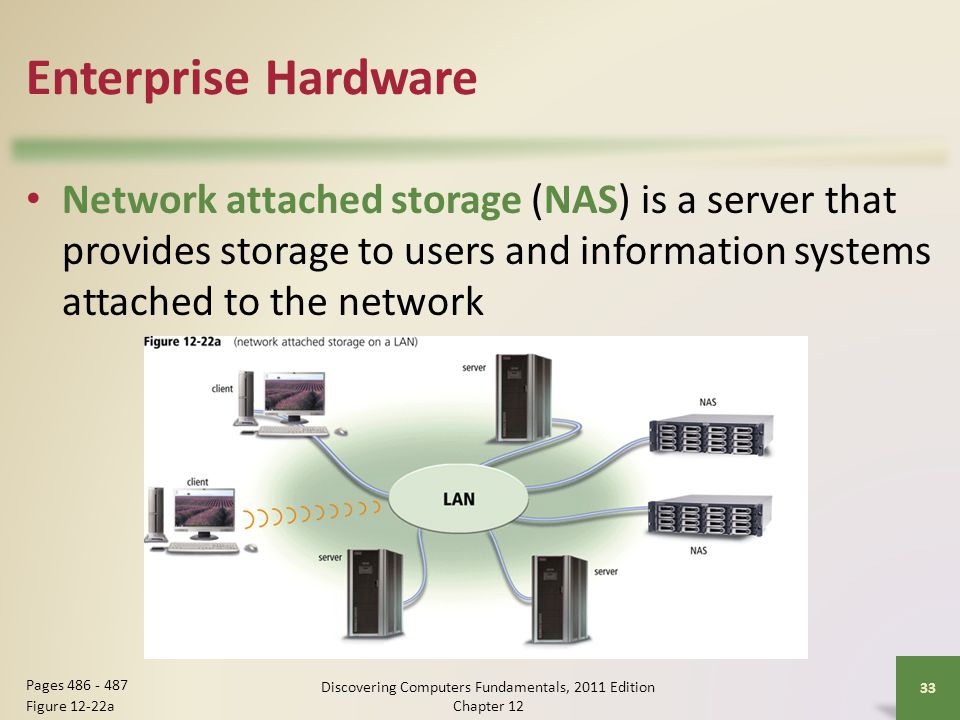 Enterprise Hardware Network attached storage (NAS) is a server that provides storage to users and information systems attached to the network Discovering Computers Fundamentals, 2011 Edition Chapter Pages Figure 12-22a