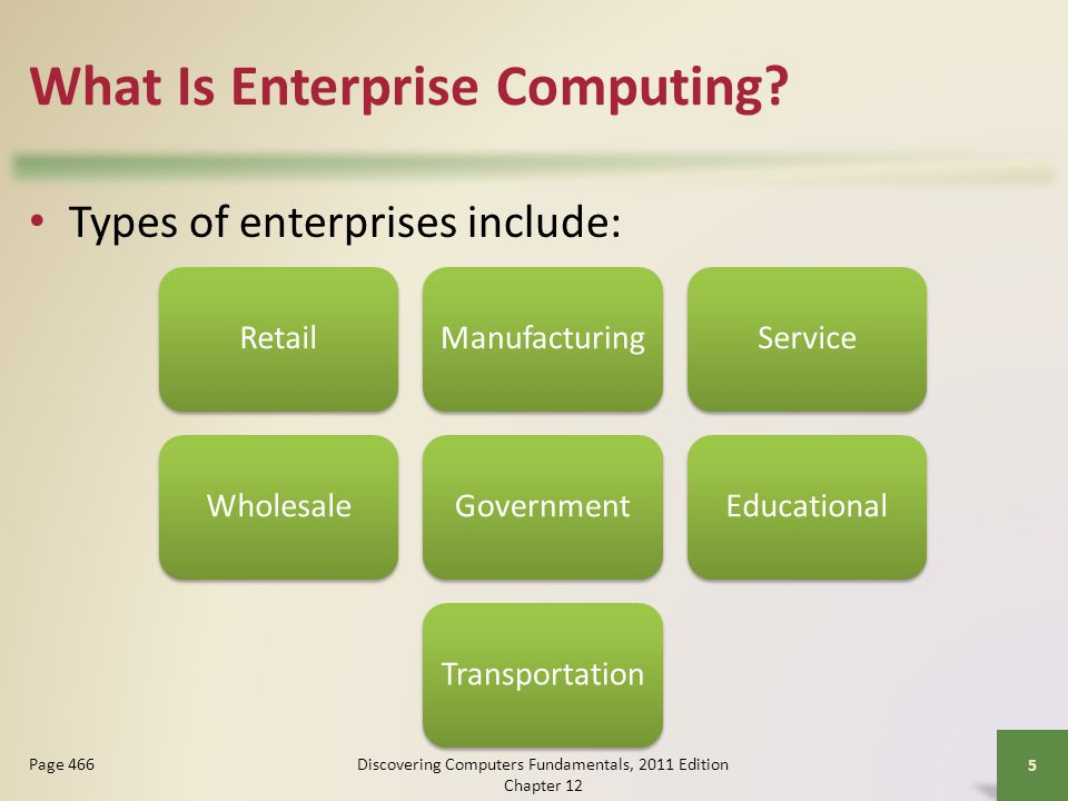 What Is Enterprise Computing.