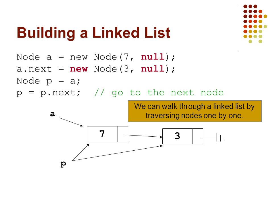 Building a Linked List Node a = new Node(7, null); a.next = new Node(3, null); Node p = a; p = p.next; // go to the next node a 7 3 We can walk through a linked list by traversing nodes one by one.