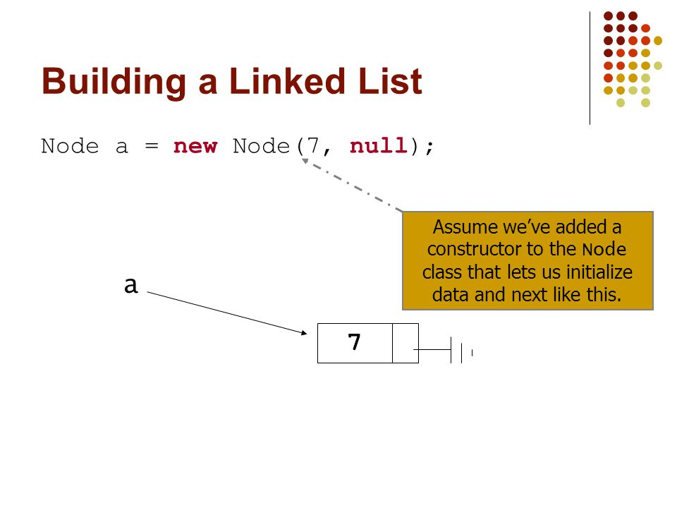 Building a Linked List Node a = new Node(7, null); a Assume we've added a constructor to the Node class that lets us initialize data and next like this.