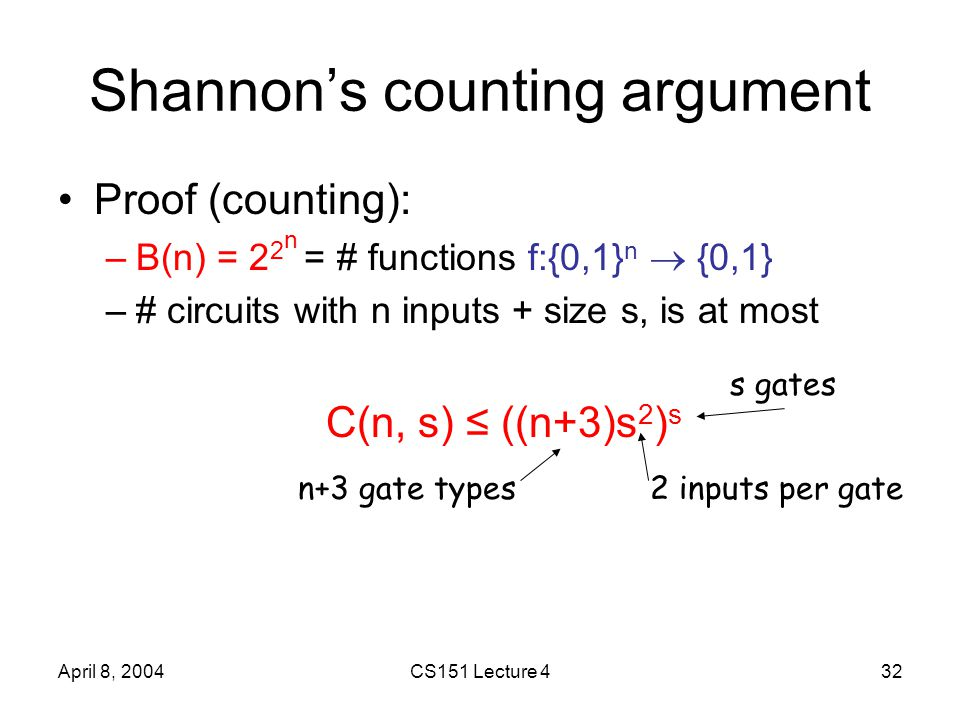 April 8, 2004CS151 Lecture 432 Shannon's counting argument Proof (counting): –B(n) = 2 2 n = # functions f:{0,1} n  {0,1} –# circuits with n inputs + size s, is at most C(n, s) ≤ ((n+3)s 2 ) s s gates n+3 gate types2 inputs per gate
