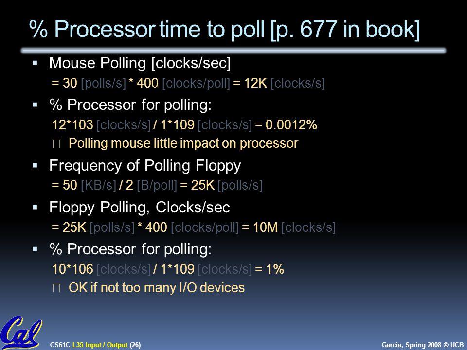 CS61C L35 Input / Output (26) Garcia, Spring 2008 © UCB % Processor time to poll [p.