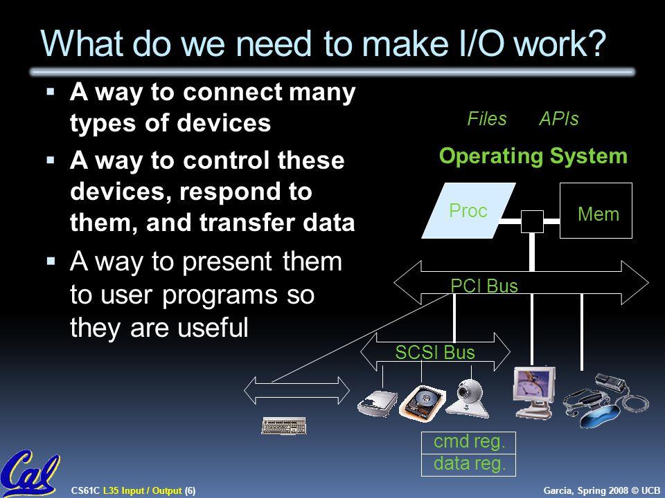 CS61C L35 Input / Output (6) Garcia, Spring 2008 © UCB What do we need to make I/O work.
