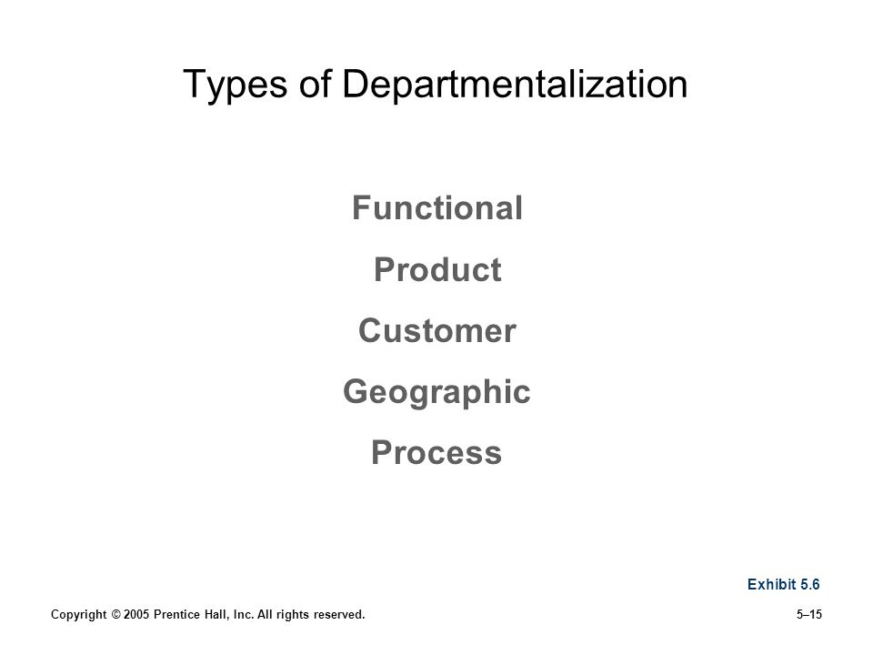 Copyright © 2005 Prentice Hall, Inc. All rights reserved.5–15 Types of Departmentalization Functional Product Customer Geographic Process Exhibit 5.6