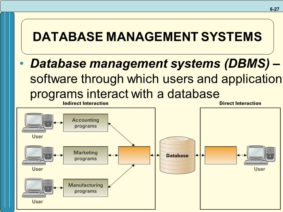 6-27 DATABASE MANAGEMENT SYSTEMS Database management systems (DBMS) – software through which users and application programs interact with a database