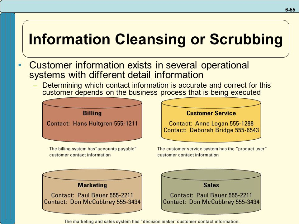 6-55 Information Cleansing or Scrubbing Customer information exists in several operational systems with different detail information –Determining which contact information is accurate and correct for this customer depends on the business process that is being executed