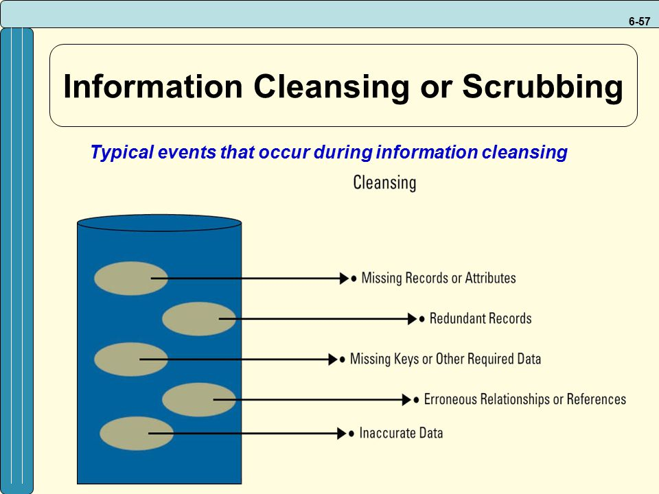 6-57 Information Cleansing or Scrubbing Typical events that occur during information cleansing