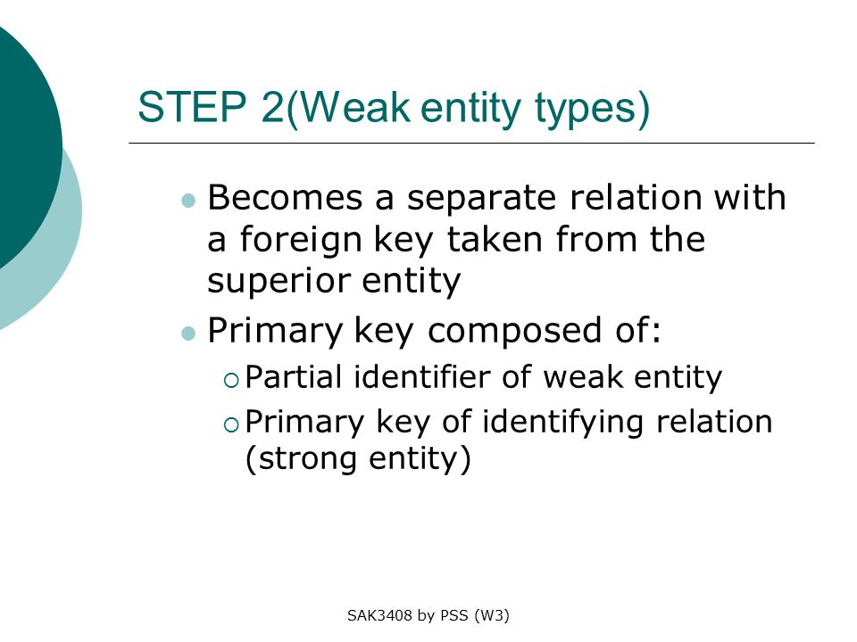 SAK3408 by PSS (W3) STEP 2(Weak entity types) Becomes a separate relation with a foreign key taken from the superior entity Primary key composed of:  Partial identifier of weak entity  Primary key of identifying relation (strong entity)