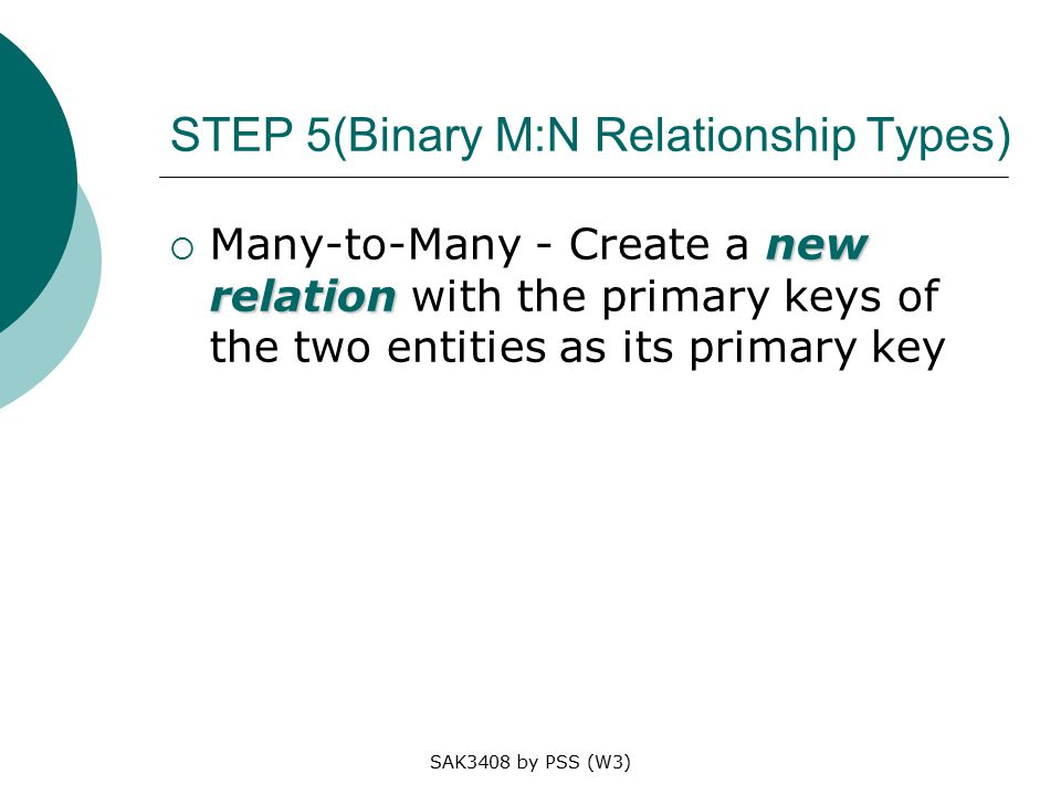 SAK3408 by PSS (W3) STEP 5(Binary M:N Relationship Types) new relation  Many-to-Many - Create a new relation with the primary keys of the two entities as its primary key