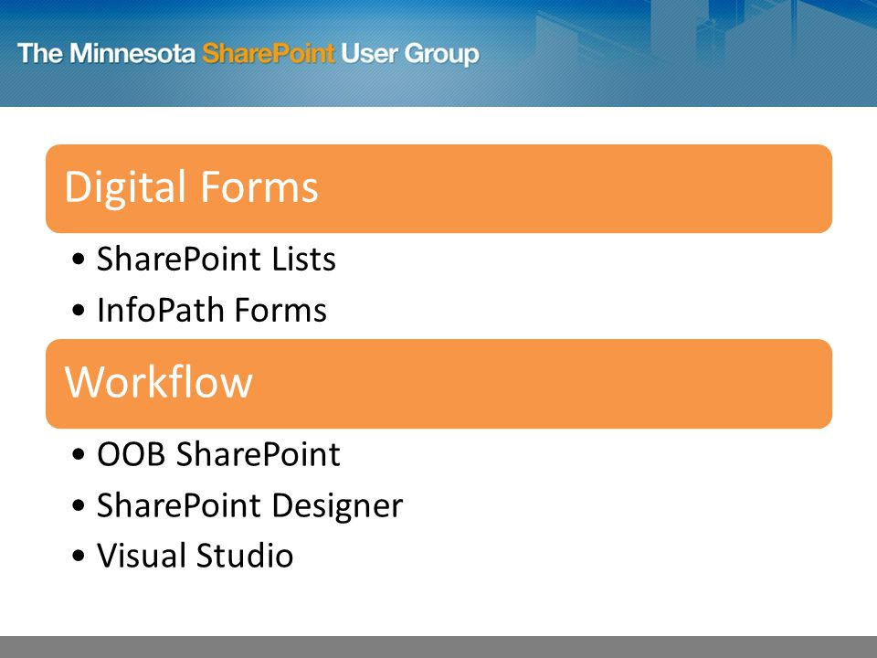 Digital Forms SharePoint Lists InfoPath Forms Workflow OOB SharePoint SharePoint Designer Visual Studio