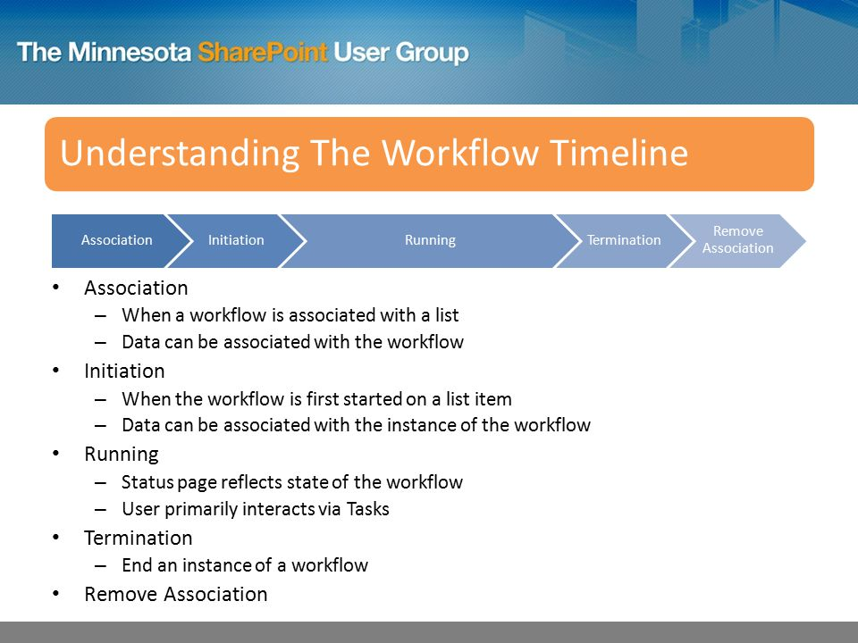 Understanding The Workflow Timeline Association – When a workflow is associated with a list – Data can be associated with the workflow Initiation – When the workflow is first started on a list item – Data can be associated with the instance of the workflow Running – Status page reflects state of the workflow – User primarily interacts via Tasks Termination – End an instance of a workflow Remove Association AssociationInitiationRunningTermination Remove Association